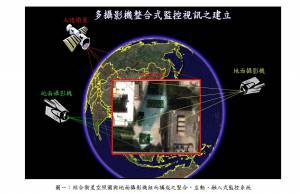 多攝影機整合式視訊監控技術