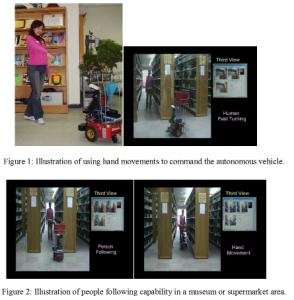基於二維人像分析的跟人自動車系統與應用