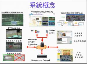 智慧型社區事件安全監控系統