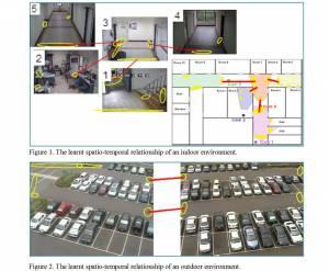 多攝影機監控網路拓撲之自動學習技術