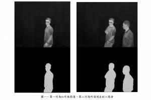 利用紅外線影像之視覺監控