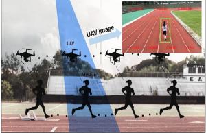 無人機自動運動員追蹤系統